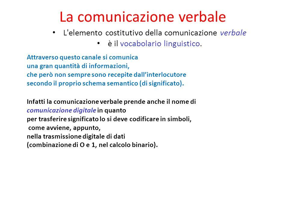 LA TORTA DELLA COMUNICAZIONE