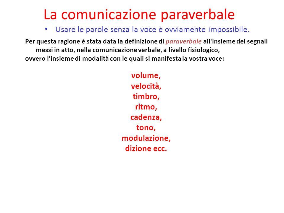 La comunicazione verbale Il vocabolario personale cambia a seconda: Purtroppo si sta assistendo a un crescente indebolimento della capacità espressiva