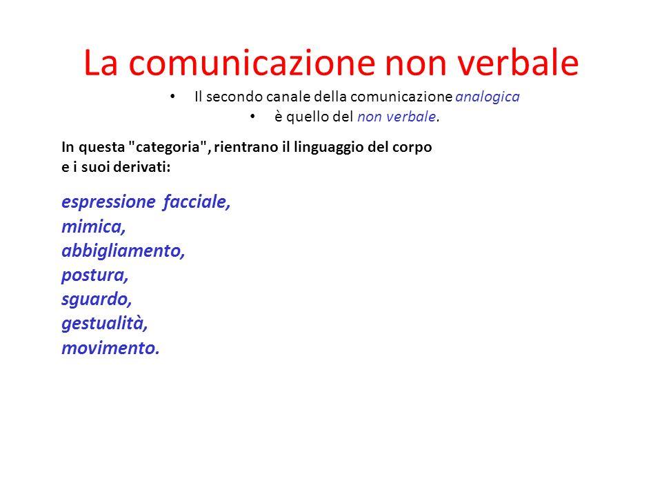 La comunicazione paraverbale Normalmente il venditore non è abituato a dare il giusto peso alla voce nell'interazione con gli altri, e per questo ne p