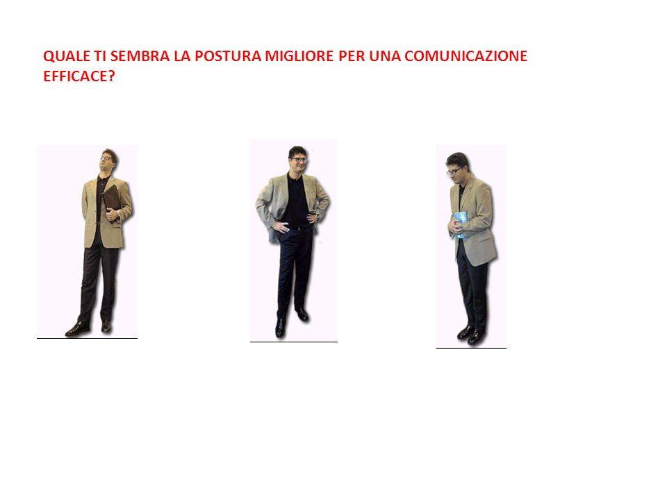LA POSTURA La postura rappresenta il modo di disporre nello spazio le parti del corpo. Essa rappresenta una fonte costante di segnali analogici attrav