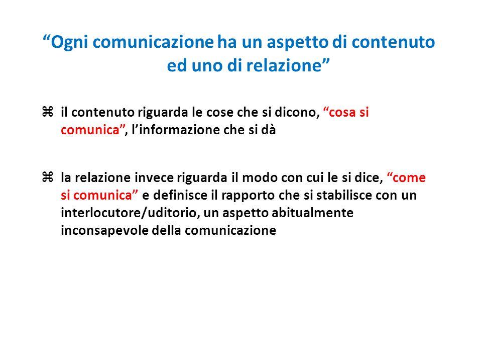 C O N T E S T O INTERAZIONE La comunicazione FEED- BACK FILTRI Alla base di ogni rapporto c'è la comunicazione. Ma come funziona la comunicazione?