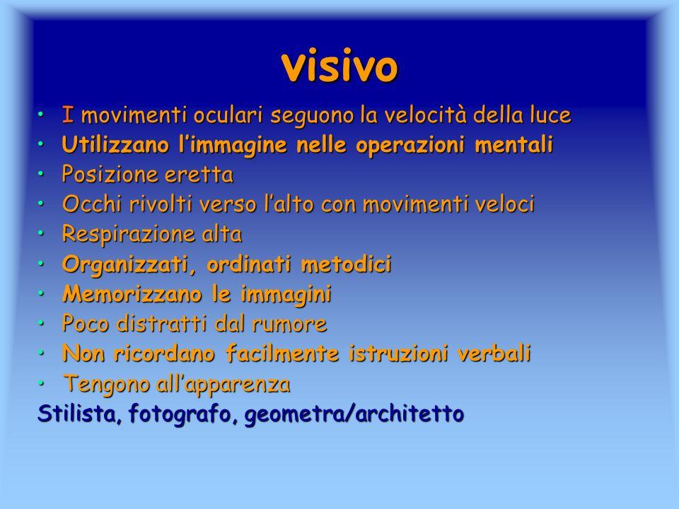 v isivo I movimenti oculari seguono la velocità della luceI movimenti oculari seguono la velocità della luce Utilizzano limmagine nelle operazioni men