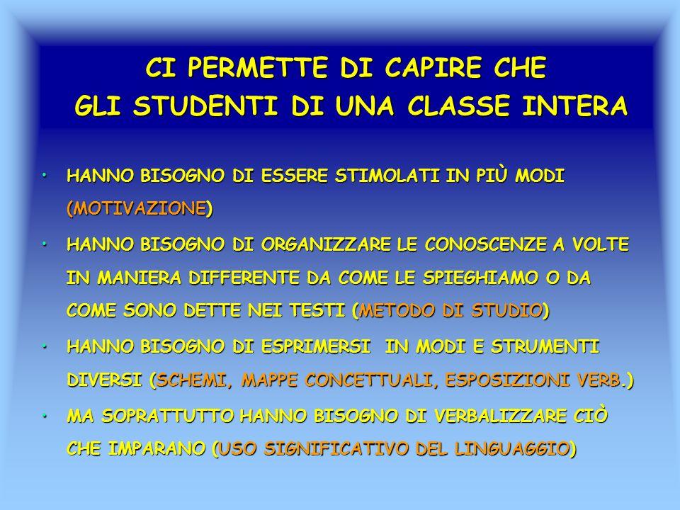 CI PERMETTE DI CAPIRE CHE GLI STUDENTI DI UNA CLASSE INTERA HANNO BISOGNO DI ESSERE STIMOLATI IN PIÙ MODI (MOTIVAZIONE)HANNO BISOGNO DI ESSERE STIMOLA