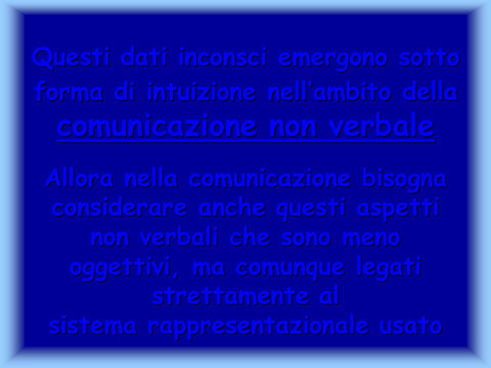 Questi dati inconsci emergono sotto forma di intuizione nellambito della comunicazione non verbale Allora nella comunicazione bisogna considerare anch