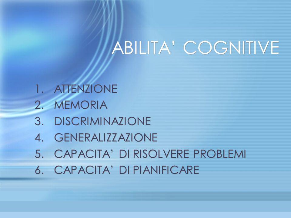 ABILITA COGNITIVE 1.ATTENZIONE 2.MEMORIA 3.DISCRIMINAZIONE 4.GENERALIZZAZIONE 5.CAPACITA DI RISOLVERE PROBLEMI 6.CAPACITA DI PIANIFICARE 1.ATTENZIONE