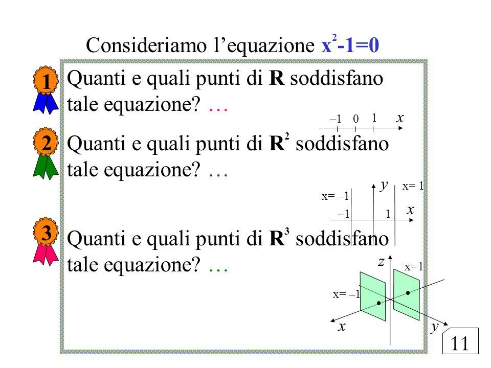 Consideriamo lequazione x 2 -1=0 Quanti e quali punti di R soddisfano tale equazione? … Quanti e quali punti di R 2 soddisfano tale equazione? … Quant