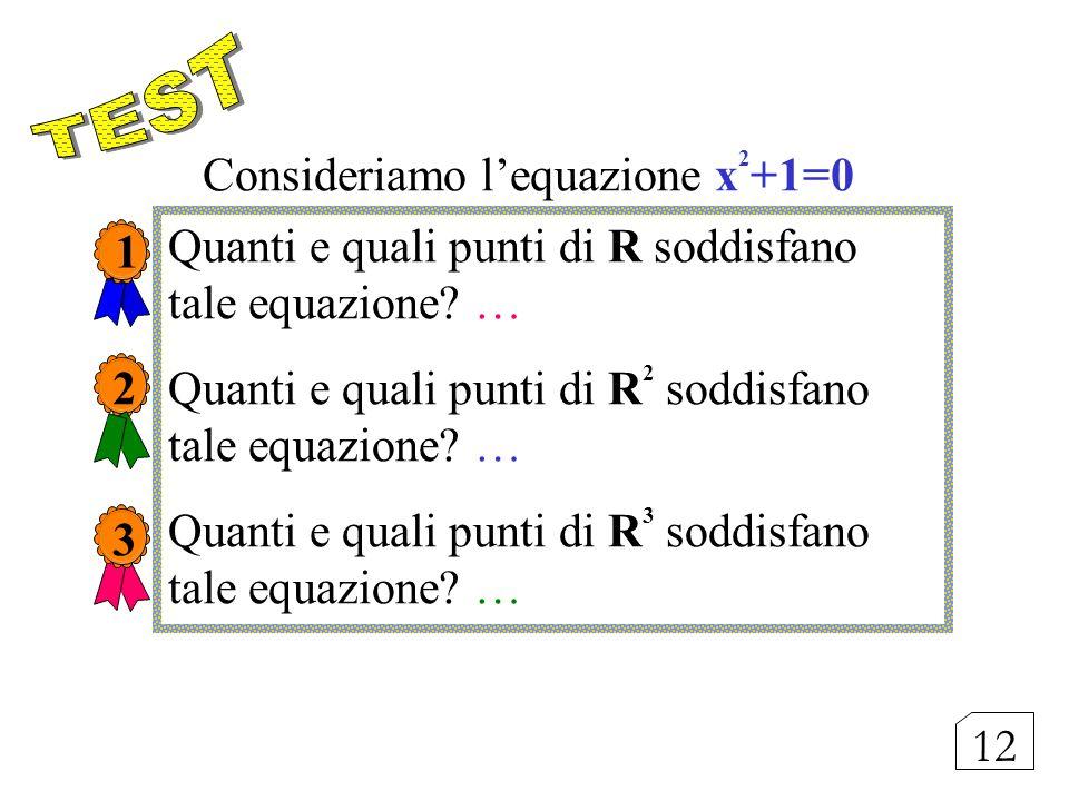 Consideriamo lequazione x 2 +1=0 Quanti e quali punti di R soddisfano tale equazione? … Quanti e quali punti di R 2 soddisfano tale equazione? … Quant