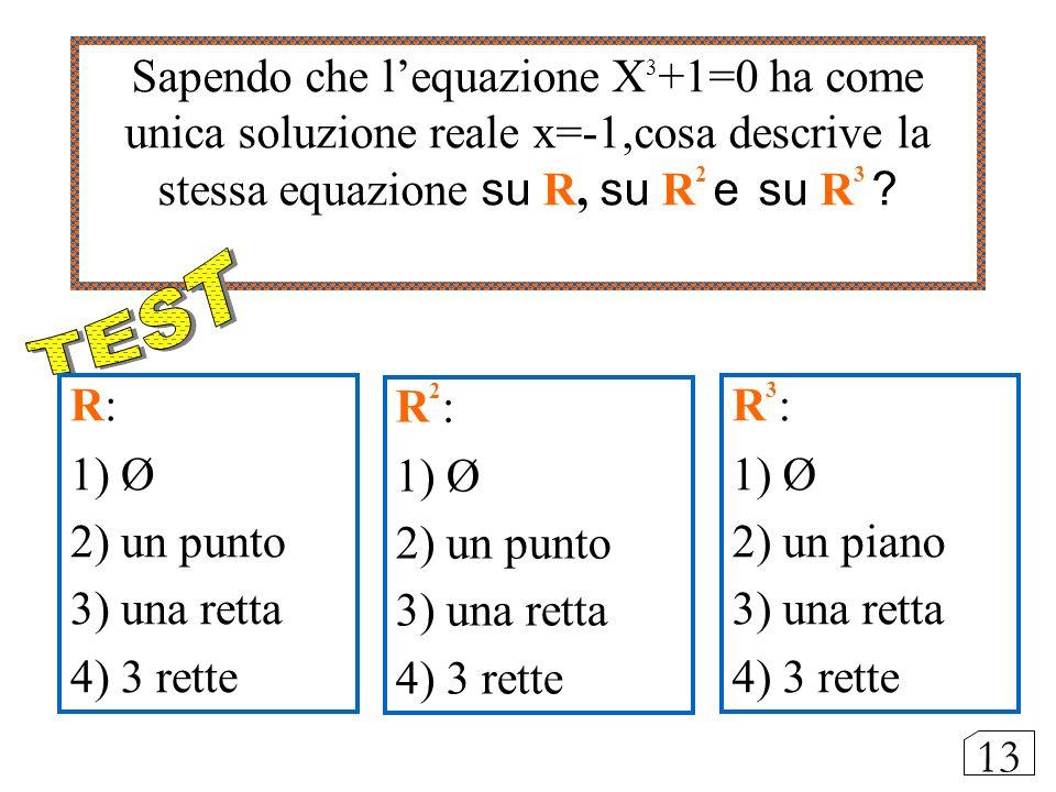 Sapendo che lequazione X 3 +1=0 ha come unica soluzione reale x=-1,cosa descrive la stessa equazione su R, su R 2 e su R 3 ? R 2 : 1) Ø 2) un punto 3)