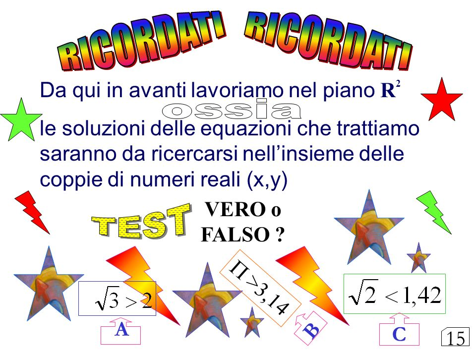 Da qui in avanti lavoriamo nel piano R 2 le soluzioni delle equazioni che trattiamo saranno da ricercarsi nellinsieme delle coppie di numeri reali (x,