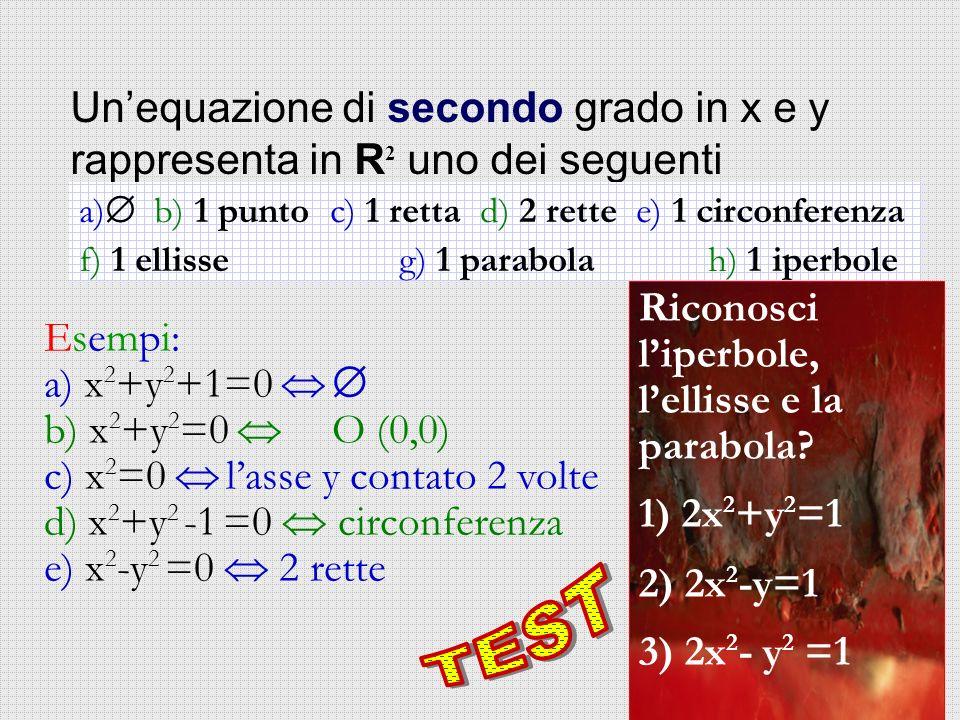 Unequazione di secondo grado in x e y rappresenta in R 2 uno dei seguenti sottoinsiemi: a) b) 1 punto c) 1 retta d) 2 rette e) 1 circonferenza f) 1 el