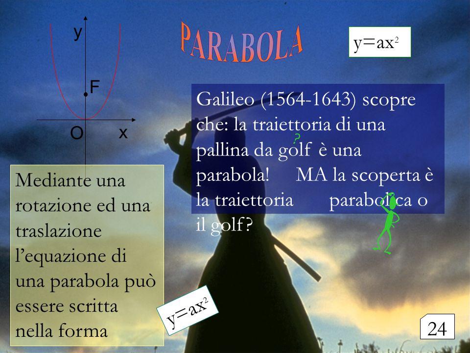 F y O x Galileo (1564-1643) scopre che: la traiettoria di una pallina da golf è una parabola! MA la scoperta è la traiettoria parabolica o il golf? Me