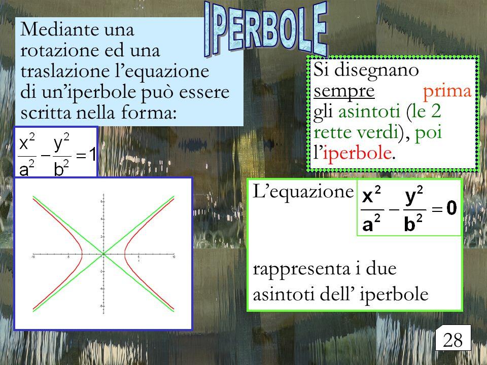 Lequazione rappresenta i due asintoti dell iperbole Si disegnano sempre prima gli asintoti (le 2 rette verdi), poi liperbole. Mediante una rotazione e