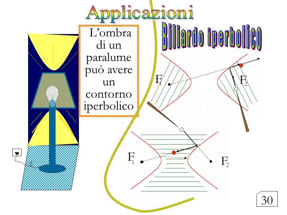F F F F Lombra di un paralume può avere un contorno iperbolico 30 1 2 1 2