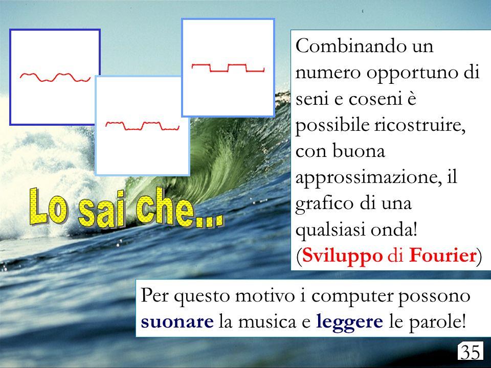 Combinando un numero opportuno di seni e coseni è possibile ricostruire, con buona approssimazione, il grafico di una qualsiasi onda! (Sviluppo di Fou