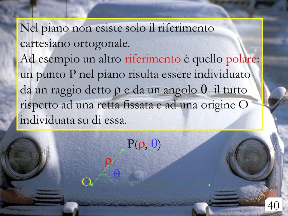 Nel piano non esiste solo il riferimento cartesiano ortogonale. Ad esempio un altro riferimento è quello polare: un punto P nel piano risulta essere i
