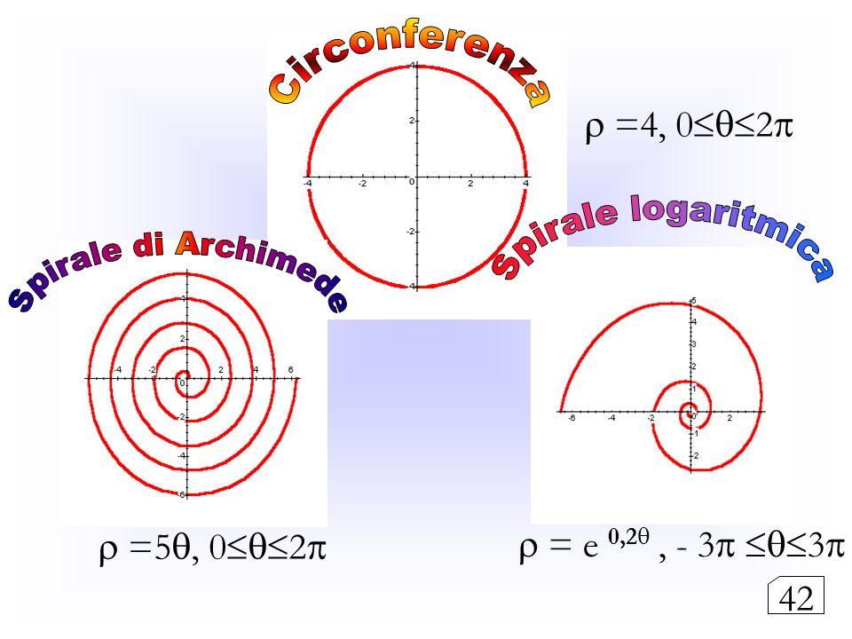 =4, 0 2 =5, 0 2 = e 0,2, - 3 3 42