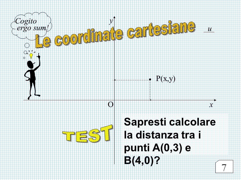 O. P(x,y) y x u Sapresti calcolare la distanza tra i punti A(0,3) e B(4,0)? Cogito ergo sum! 7