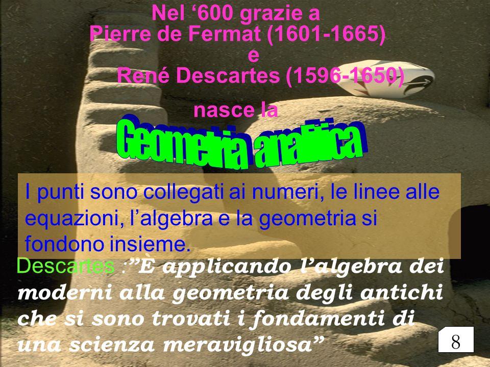 La magnitudo m dei terremoti si misura con la scala Richter, mediante la seguente formula: Il pH, che misura lacidità delle soluzioni, è una scala logaritmica: Che curva è il profilo della coda del pianoforte.