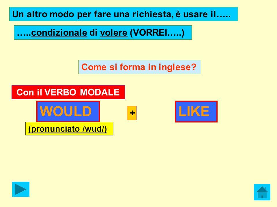 Un altro modo per fare una richiesta, è usare il….. Come si forma in inglese? Con il VERBO MODALE WOULD + LIKE …..condizionale di volere (VORREI…..) (