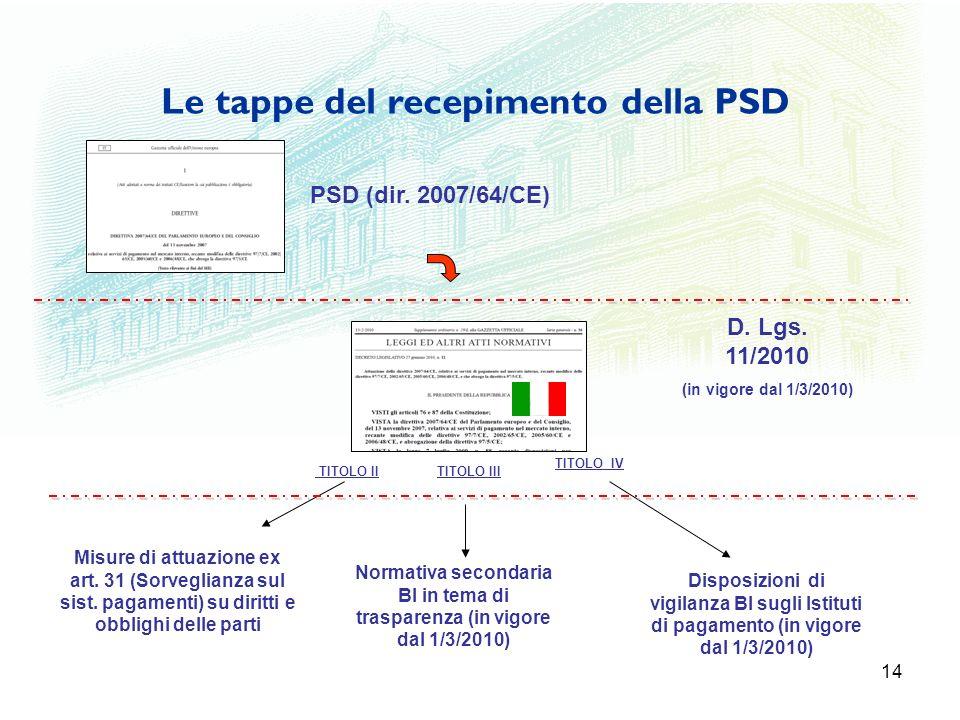 14 PSD (dir. 2007/64/CE) D. Lgs. 11/2010 (in vigore dal 1/3/2010) TITOLO II Le tappe del recepimento della PSD Misure di attuazione ex art. 31 (Sorveg