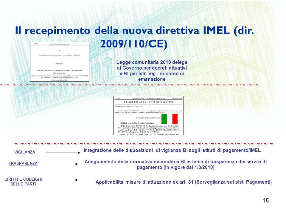15 Il recepimento della nuova direttiva IMEL (dir. 2009/110/CE) Applicabilità misure di attuazione ex art. 31 (Sorveglianza sul sist. Pagamenti) Legge