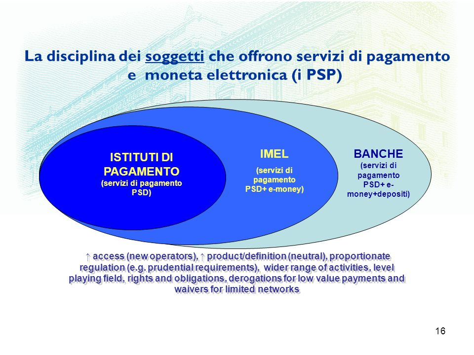 16 ISTITUTI DI PAGAMENTO (servizi di pagamento PSD) IMEL (servizi di pagamento PSD+ e-money) BANCHE (servizi di pagamento PSD+ e- money+depositi) La d