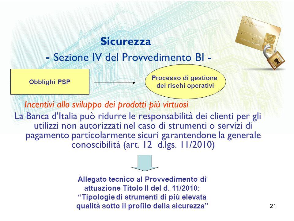 21 Incentivi allo sviluppo dei prodotti più virtuosi La Banca dItalia può ridurre le responsabilità dei clienti per gli utilizzi non autorizzati nel c