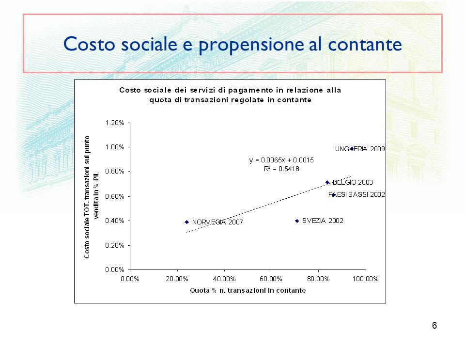 6 Costo sociale e propensione al contante