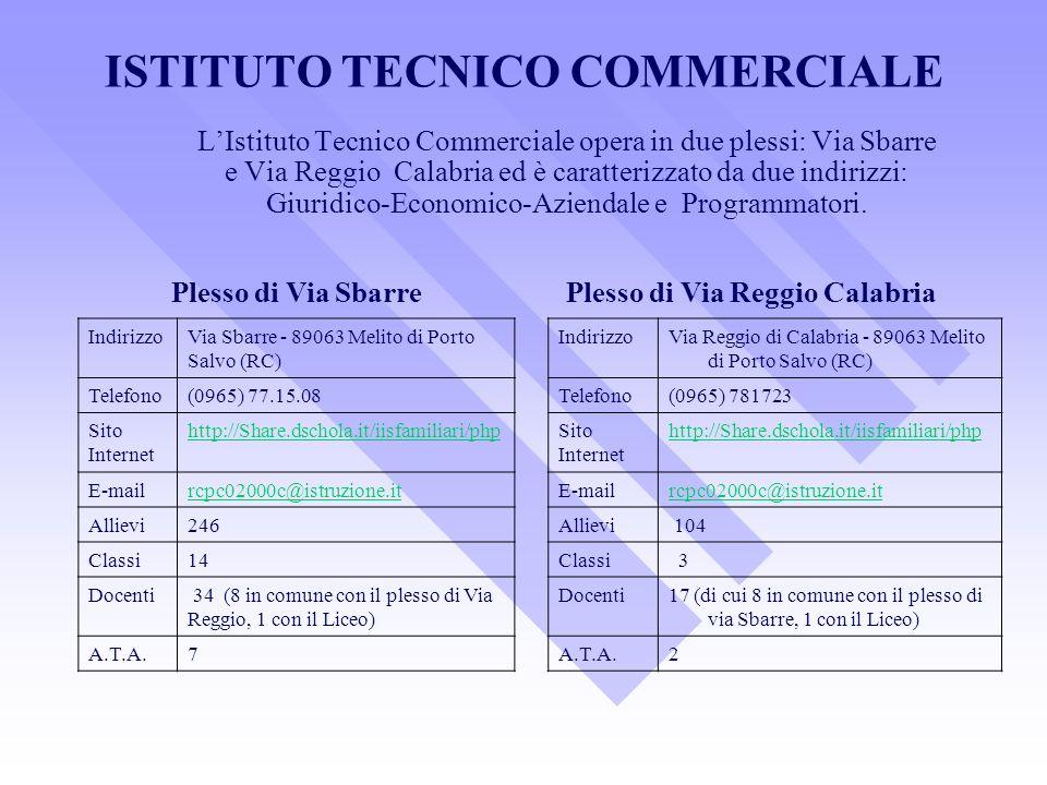 ISTITUTO TECNICO COMMERCIALE LIstituto Tecnico Commerciale opera in due plessi: Via Sbarre e Via Reggio Calabria ed è caratterizzato da due indirizzi: Giuridico-Economico-Aziendale e Programmatori.