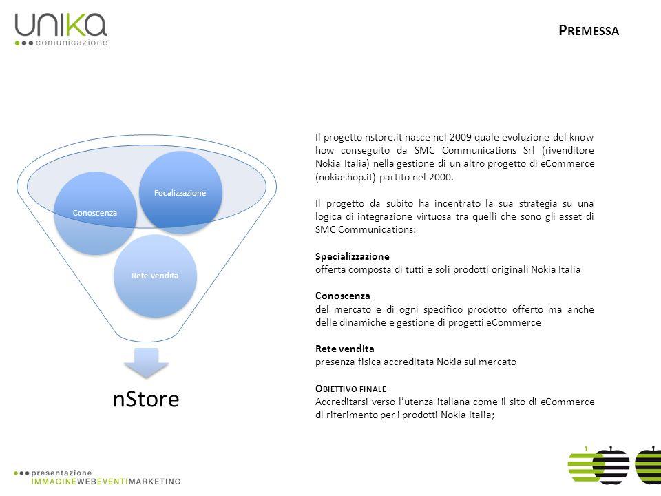 P REMESSA Il progetto nstore.it nasce nel 2009 quale evoluzione del know how conseguito da SMC Communications Srl (rivenditore Nokia Italia) nella ges