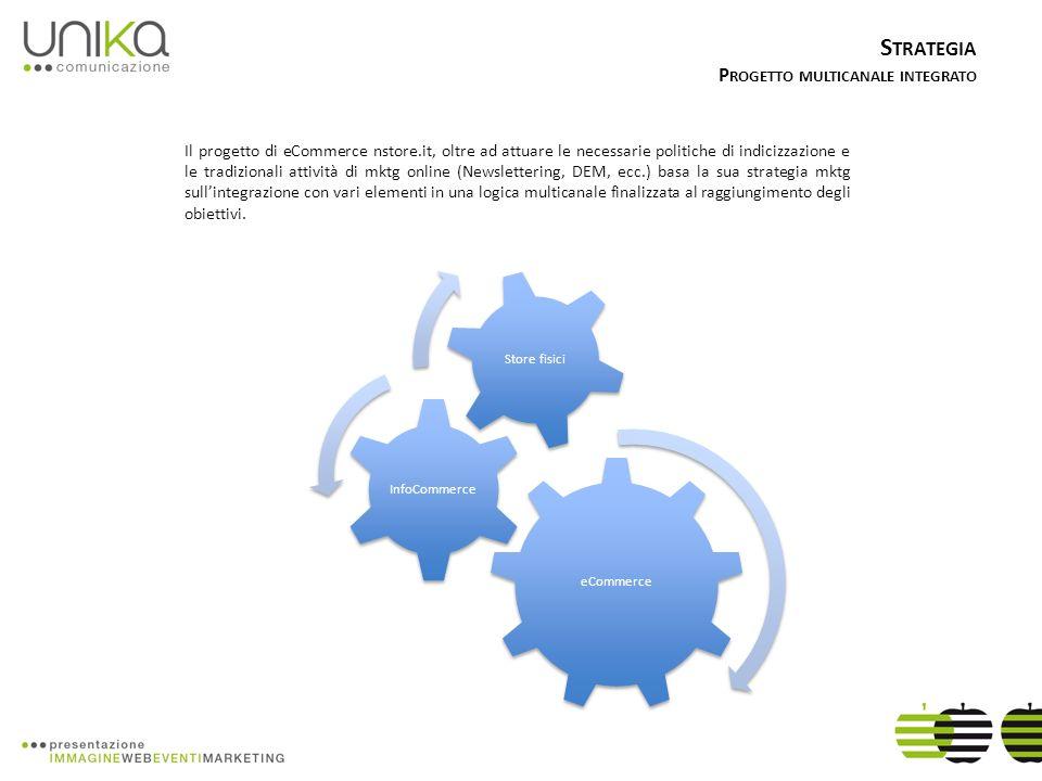 Il progetto di eCommerce nstore.it, oltre ad attuare le necessarie politiche di indicizzazione e le tradizionali attività di mktg online (Newsletterin