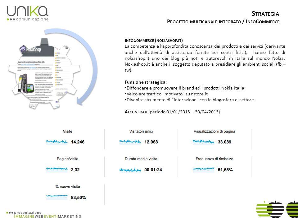 S TORE FISICI La rete fisica, costituita da 10 negozi Nokia Store gestiti da SMC Communications Srl sparsi nel nord e centro Italia, è integrata e coinvolta nel progetto nstrore.it per quanto riguarda i processi di assistenza, prenotazione e distribuzione.