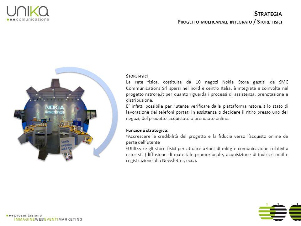 S TORE FISICI La rete fisica, costituita da 10 negozi Nokia Store gestiti da SMC Communications Srl sparsi nel nord e centro Italia, è integrata e coi
