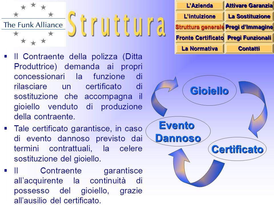 Il fronte del certificato può essere completamente personalizzato in ragione delle scelte grafiche e di immagine perseguite dal Contraente.