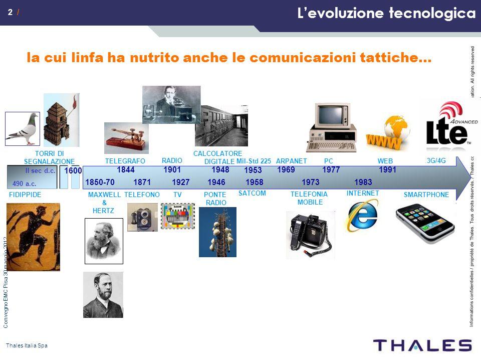 13 / Informations confidentielles / propriété de Thales.