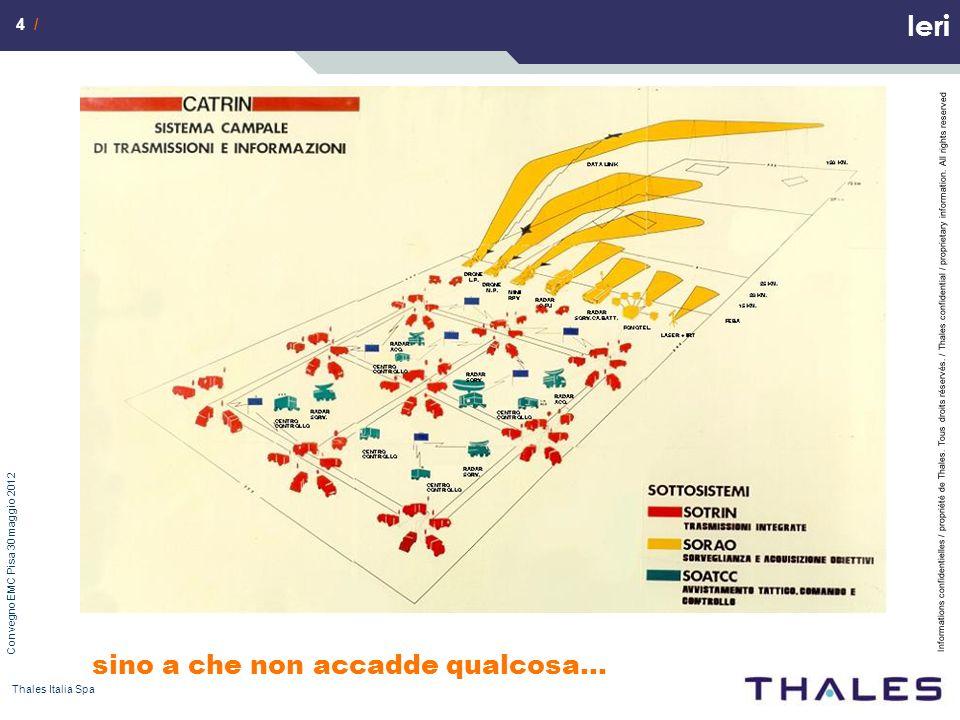 15 / Informations confidentielles / propriété de Thales.
