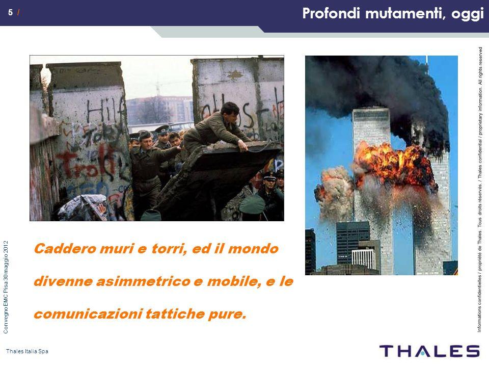 6 / Informations confidentielles / propriété de Thales.