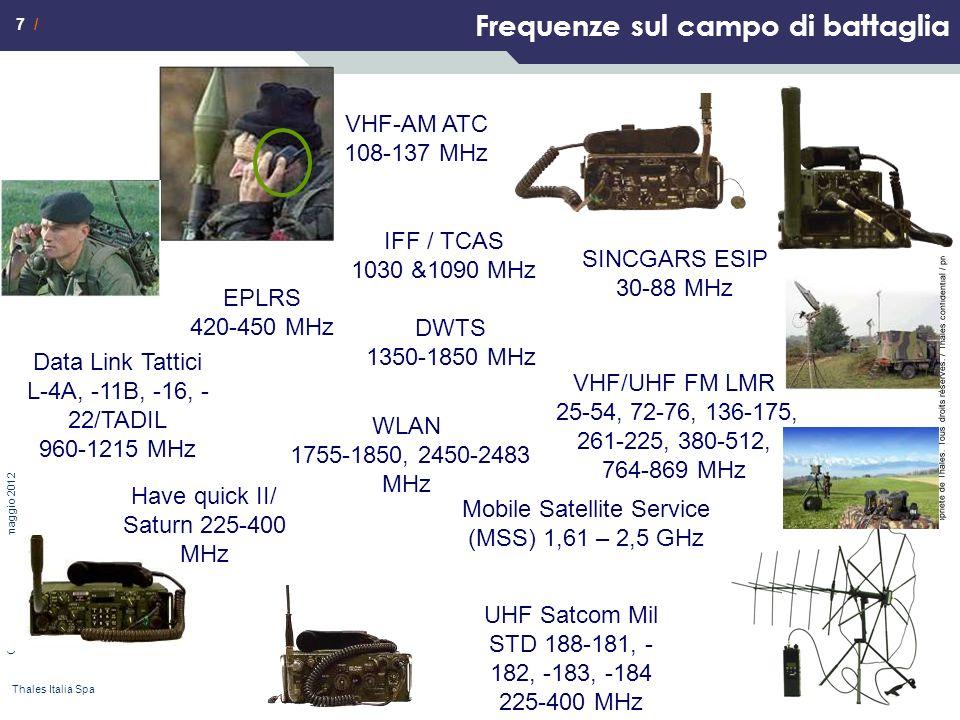 8 / Informations confidentielles / propriété de Thales.