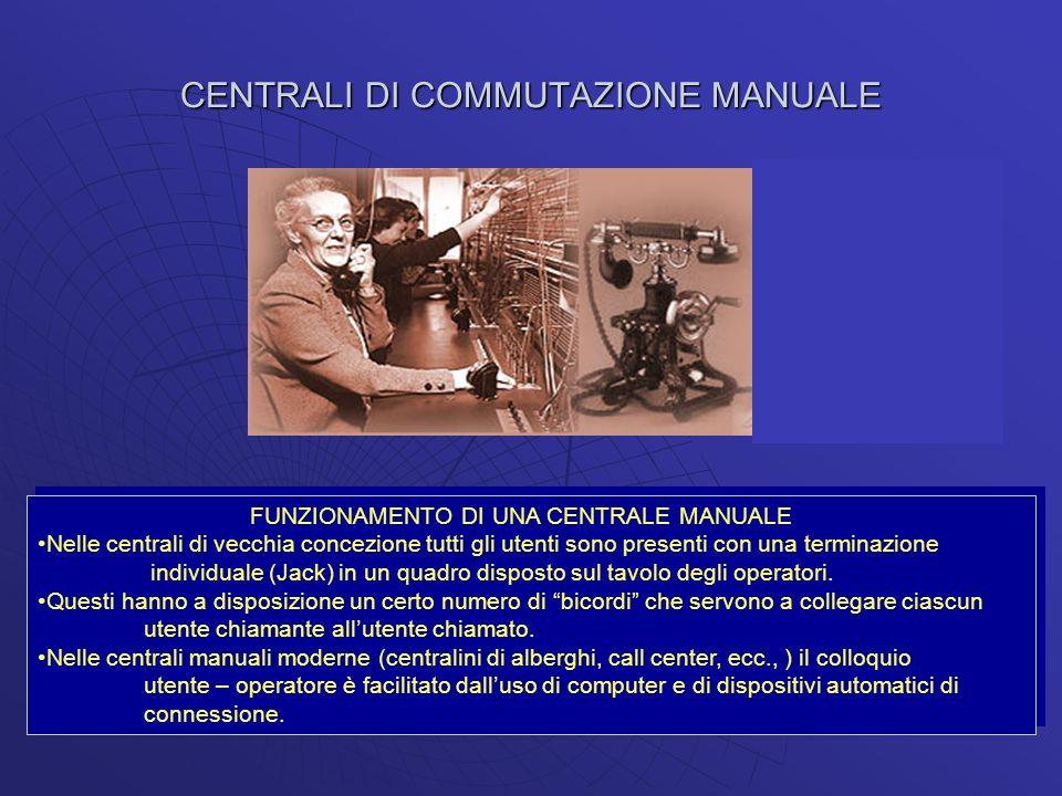 CENTRALI DI COMMUTAZIONE MANUALE FUNZIONAMENTO DI UNA CENTRALE MANUALE Nelle centrali di vecchia concezione tutti gli utenti sono presenti con una ter