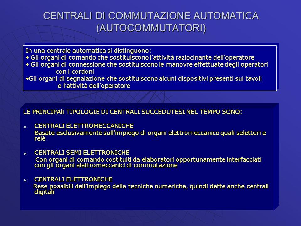 CENTRALI DI COMMUTAZIONE AUTOMATICA (AUTOCOMMUTATORI) LE PRINCIPAli TIPOLOGIE DI CENTRALI SUCCEDUTESI NEL TEMPO SONO: CENTRALI ELETTROMECCANICHE CENTR