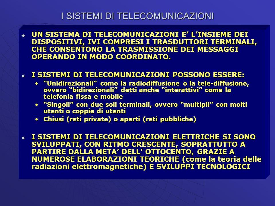 I SISTEMI DI TELECOMUNICAZIONI UN SISTEMA DI TELECOMUNICAZIONI E LINSIEME DEI DISPOSITIVI, IVI COMPRESI I TRASDUTTORI TERMINALI, CHE CONSENTONO LA TRA