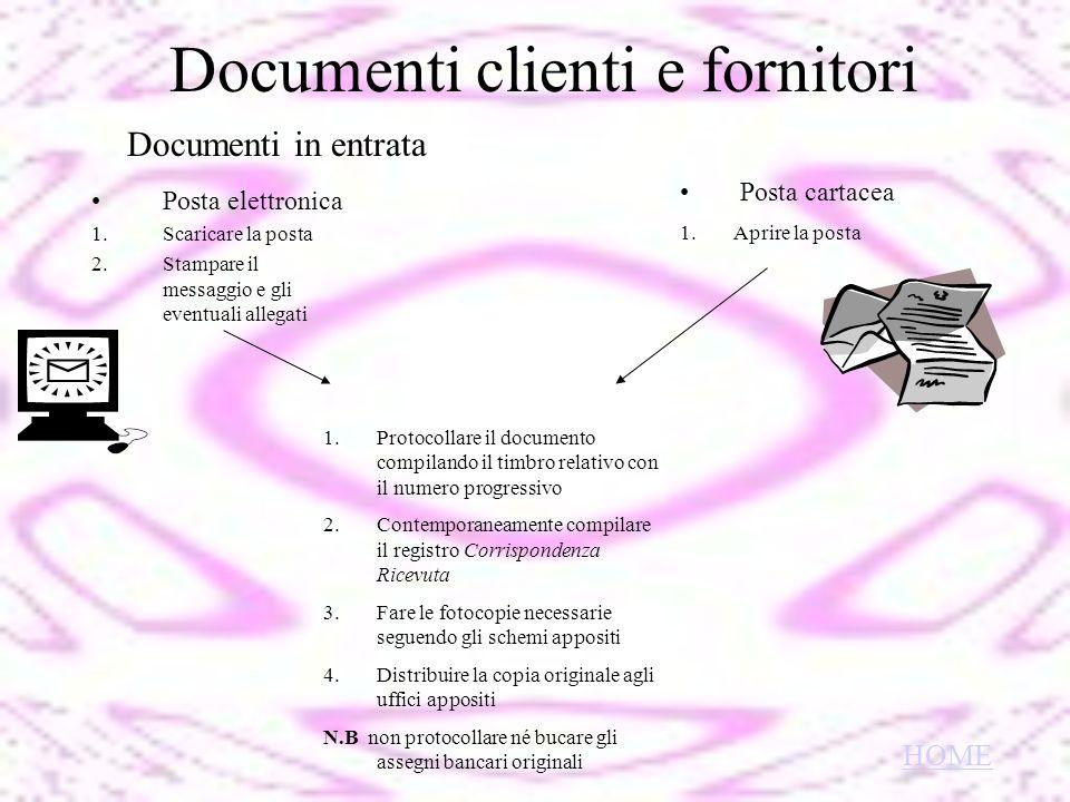 Documenti in uscita 1.Controllare che il documento sia completo e corretto 2.Timbrare con FAC-SIMILE quando richiesto 3.Timbrare con MATERIALE DIDATTICO SENZA EFFETTO LEGALE E FISCALE AD USO ESCLUSIVAMENTE INTERNO quando richiesto 4.Timbrare con SIMULIMPRESA CARPIGIANI S.r.l. quando richiesto Spedizione via FAX 1)Preparare la mascherina fax compilandola in ogni sua parte 2)Apporre il timbro protocollo sia sulla mascherina che su ogni pagina del documento da spedire e riempirlo con lo stesso numero progressivo XY/S (spedito) 3)Compilare il registro Corrispondenza Spedita 4)Inviare il fax e allegare alla mascherina FAX la stampa del promemoria 5)Fare le fotocopie necessarie seguendo gli schemi appositi (non è necessario fotocopiare la mascherina FAX) 6)Consegnare le copie eccedenti ai dipartimenti di competenza Spedizione via posta 1)Preparare la busta intestata: Se il documento è rivolto ad un altra impresa simulata, scrivere l indirizzo reale Se il documento è rivolto ad un cliente (oppure ad un fornitore) fittizio, scrivere in alto la dicitura CLIENTI (oppure FORNITORI)* Se il documento è rivolto ad un ente ufficiale, scrivere in alto la ragione sociale dell ente in questione Se il documento è rivolto alla banca, scrivere semplicemente la sua ragione sociale Se il documento è rivolto ad un fornitore di servizi, scrivere semplicemente la ragione sociale 2)Apporre il timbro protocollo su ogni pagina del documento da spedire e riempirlo con lo stesso numero progressivo XY/S (spedito) 3)Compilare il registro Corrispondenza Spedita 4)Fare le fotocopie necessarie seguendo gli schemi appositi 5)Imbustare gli originali e consegnare le copie eccedenti ai dipartimenti di competenza 6)Dopo aver pesato il bustone, controllare sul tariffario postale l importo dei francobolli da applicare, aggiornare il prospetto Utilizzo Valori Bollati 7)Compilare il prospetto Corrispondenza Spedita *Se la posta va spedita alla Centrale di Simulazione, preparare una busta formato A4 in cui andr