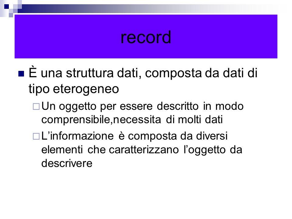 record È una struttura dati, composta da dati di tipo eterogeneo Un oggetto per essere descritto in modo comprensibile,necessita di molti dati Linform
