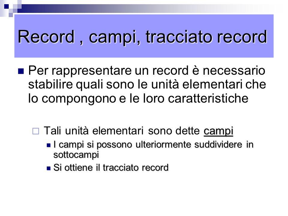 Record, campi, tracciato record Per rappresentare un record è necessario stabilire quali sono le unità elementari che lo compongono e le loro caratter