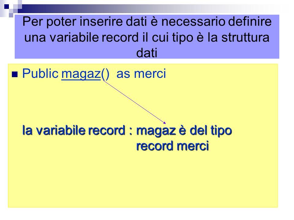 Per poter inserire dati è necessario definire una variabile record il cui tipo è la struttura dati Public magaz() as merci la variabile record : magaz