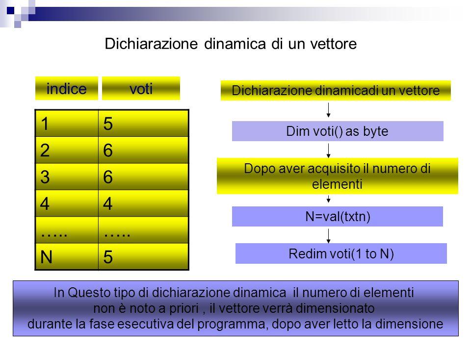 Dichiarazione dinamica di un vettore 15 26 36 44 ….. N5 Dichiarazione dinamicadi un vettore Dim voti() as byte In Questo tipo di dichiarazione dinamic