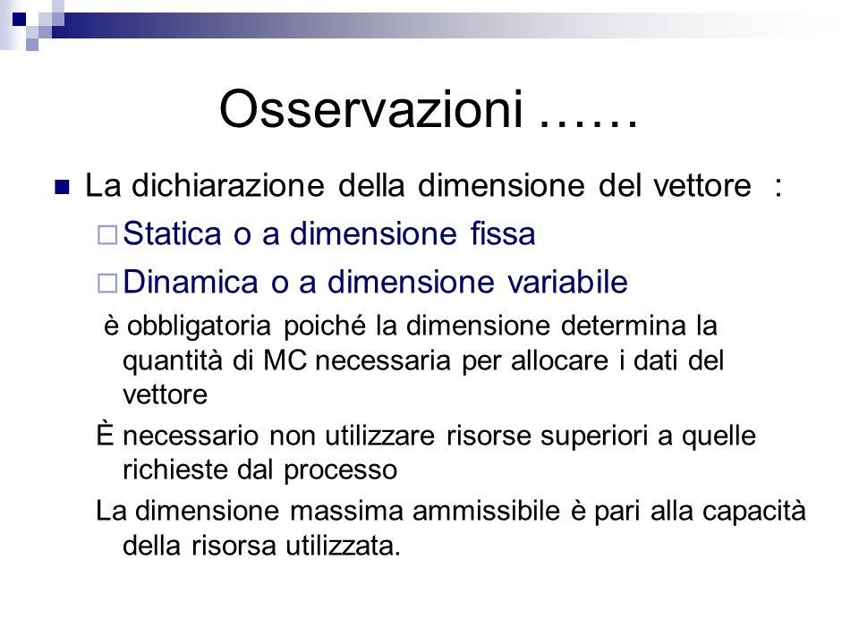 Osservazioni …… La dichiarazione della dimensione del vettore : Statica o a dimensione fissa Dinamica o a dimensione variabile è obbligatoria poiché l