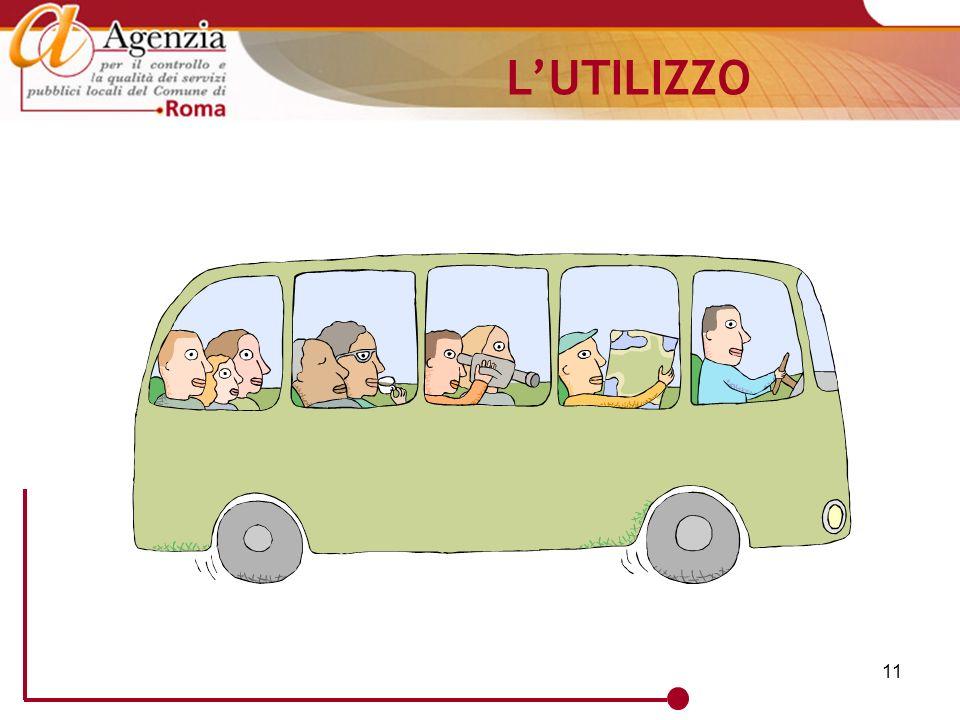 11 LUTILIZZO