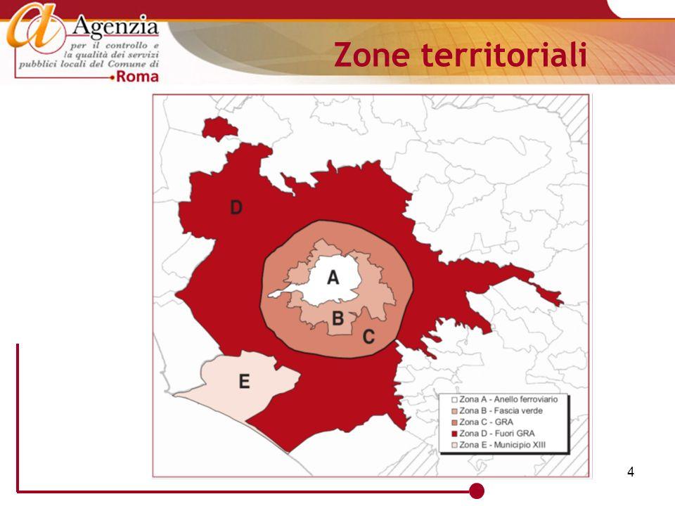 4 Zone territoriali