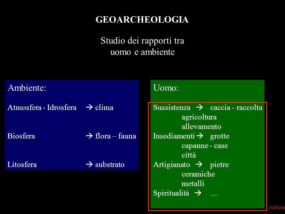 GEOARCHEOLOGIA Studio dei rapporti tra uomo e ambiente Uomo: Sussistenza caccia - raccolta agricoltura allevamento Insediamenti grotte capanne - case